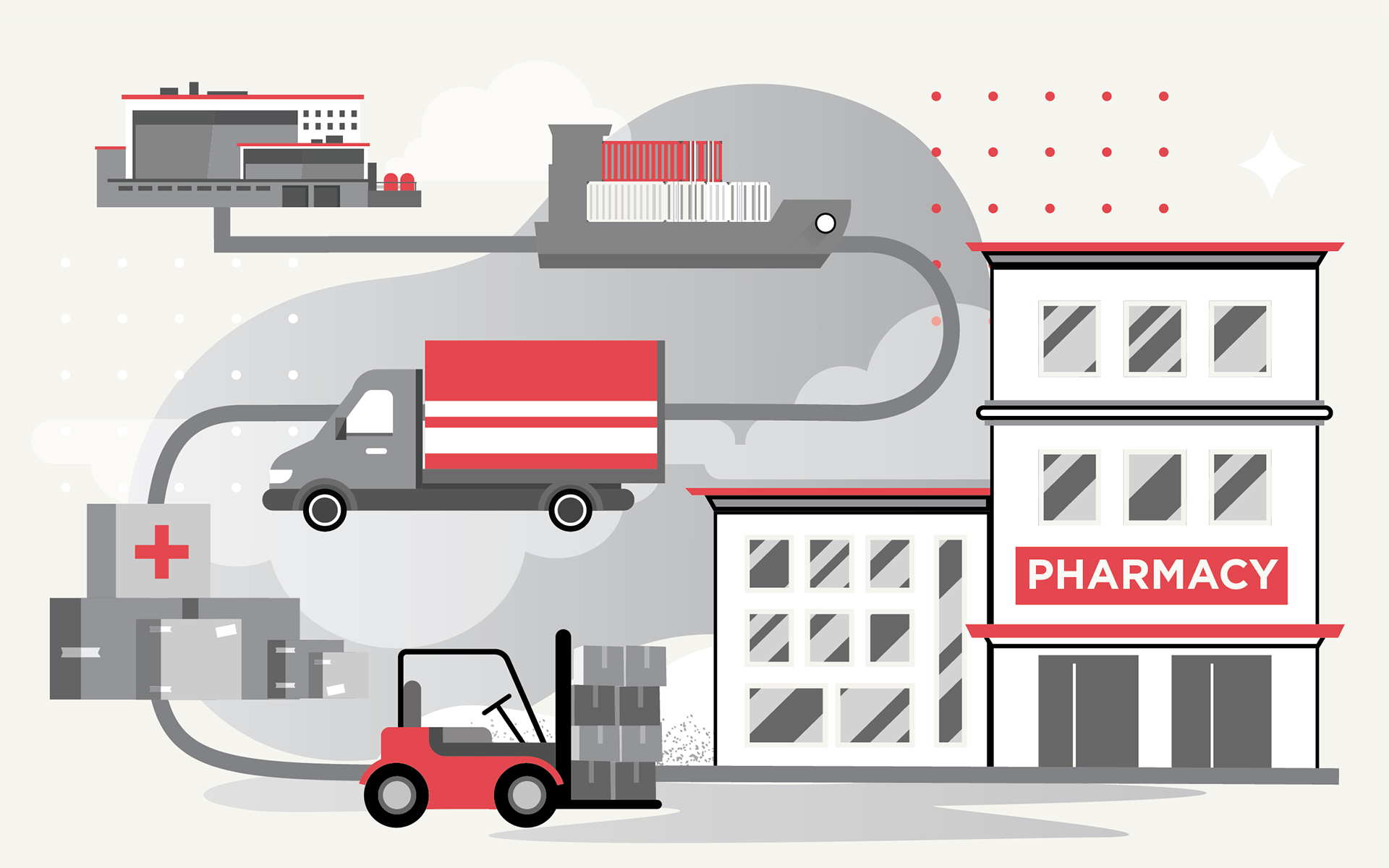 An illustration showing a ship, a truck, and a forklift in a line to a pharmacy building